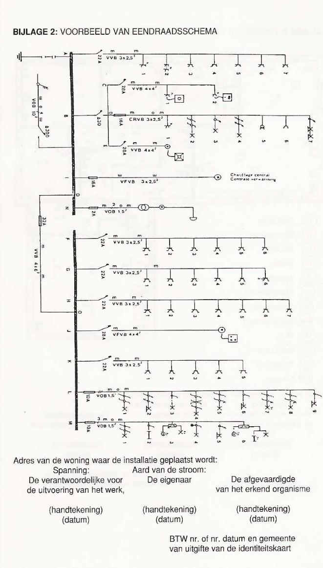 voorbeeld eendraadsschema